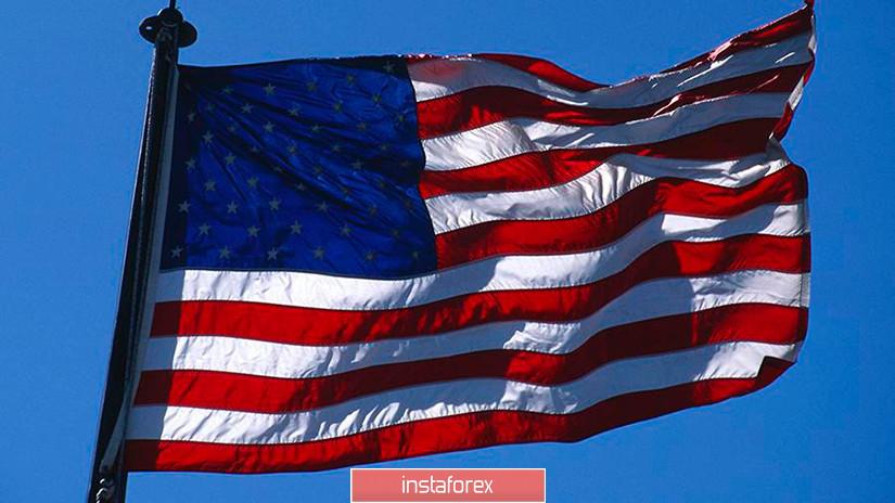EUR/USD. Битва за кресло президента США 2020. Как американская почта станет самым важным учреждением в стране 3 ноября. Часть первая
