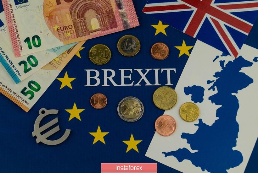 «Головная боль» фунта: Brexit снова напомнил о себе