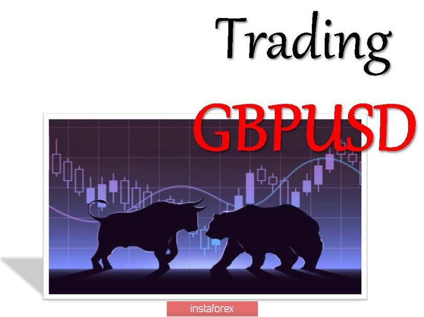 Торговые рекомендации по валютной паре GBPUSD – расстановка торговых ордеров (7 сентября)