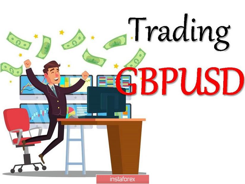 Торговые рекомендации по валютной паре GBPUSD – расстановка торговых ордеров (8 сентября)