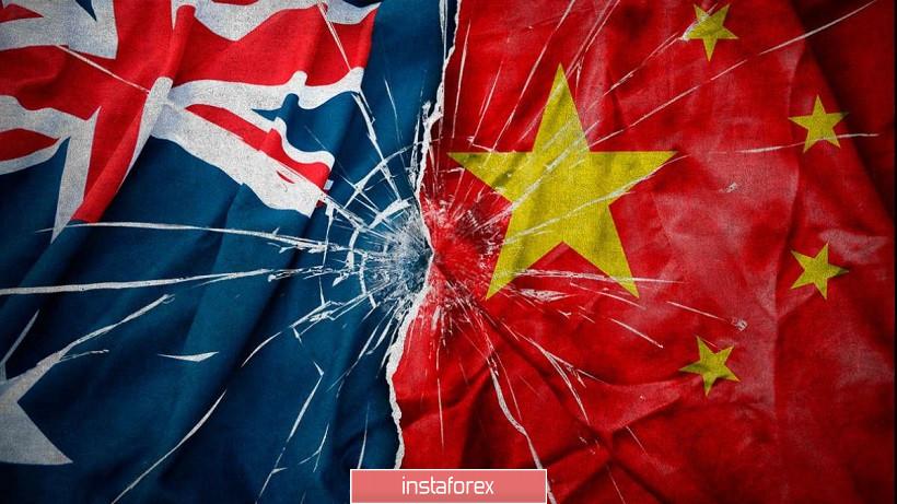 AUD/USD. Провальная идея республиканцев и новый виток австралийско-китайского конфликта