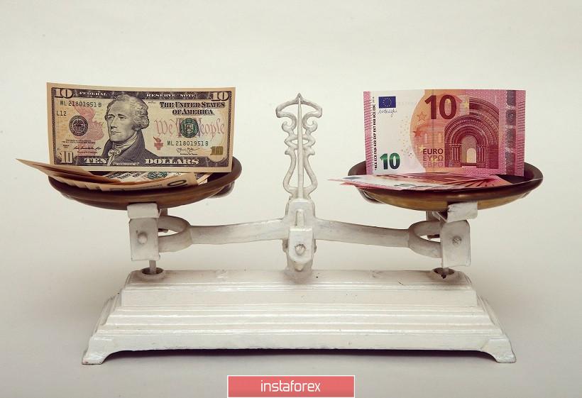 EUR/USD: предвыборный режим и ожидание итогов сентябрьского заседания ФРС