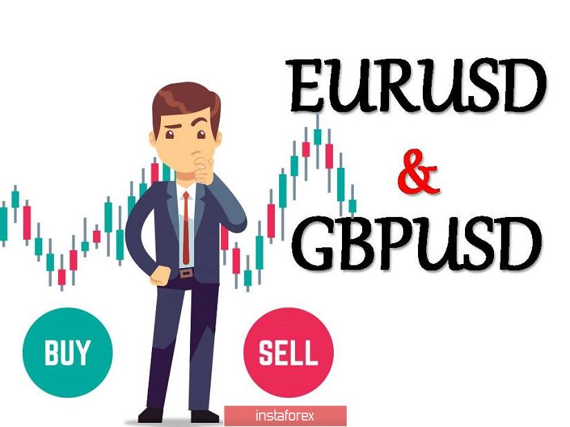 Простые и понятные торговые рекомендации по валютным парам EURUSD и GBPUSD 15.09.20