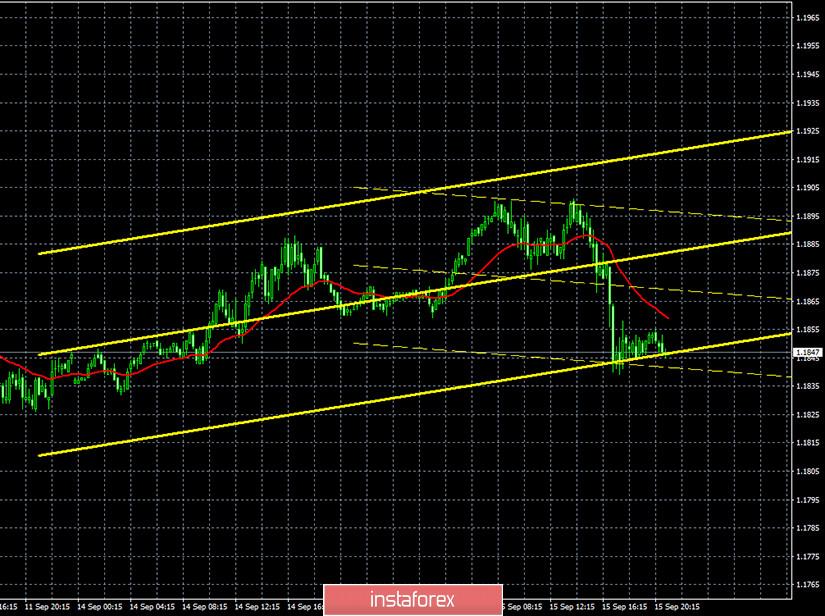 Горящий прогноз и торговые сигналы по паре EUR/USD на 16 сентября. Отчет Commitments of Traders. Поможет ли Джером Пауэлл американскому доллару?