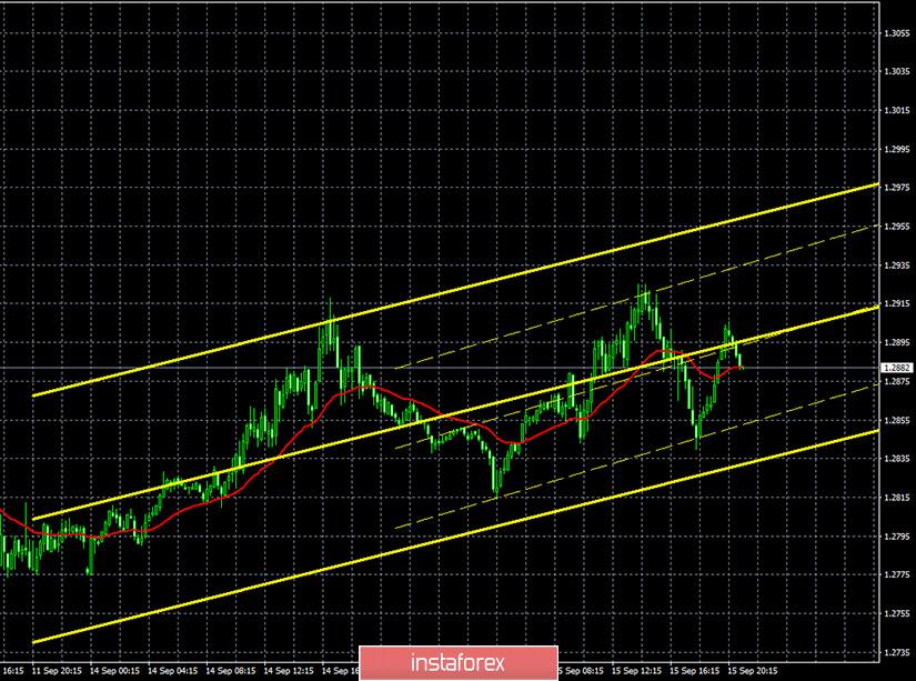 Горящий прогноз и торговые сигналы по паре GBP/USD на 16 сентября. Отчет Commitments of traders. Покупатели британской валюты в данное время отдыхают. Шансы на падение остаются высокими