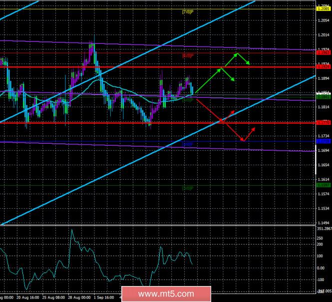 analytics5f6156f40af70.jpg