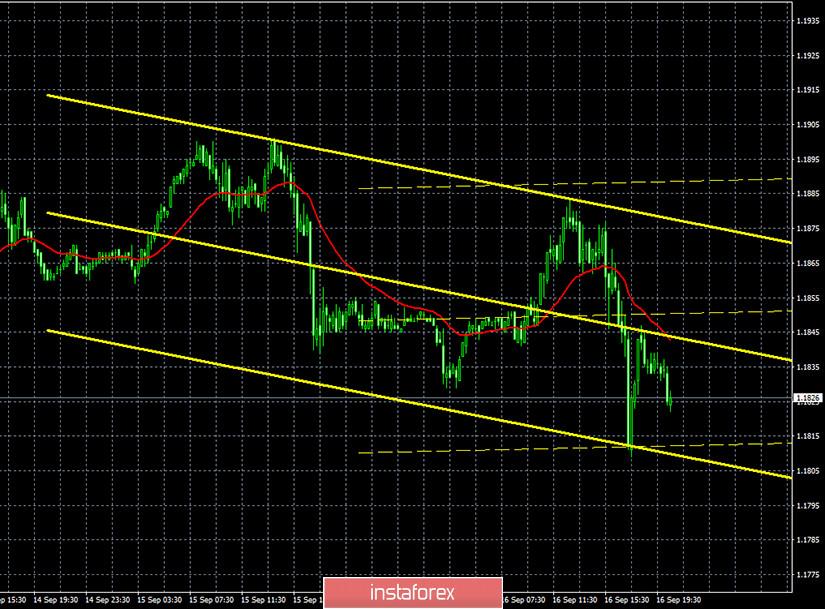 Горящий прогноз и торговые сигналы по паре EUR/USD на 17 сентября. Отчет Commitments of Traders. Ключевая ставка ФРС осталась на уровне 0,25%. Монетарная политика осталась без изменений