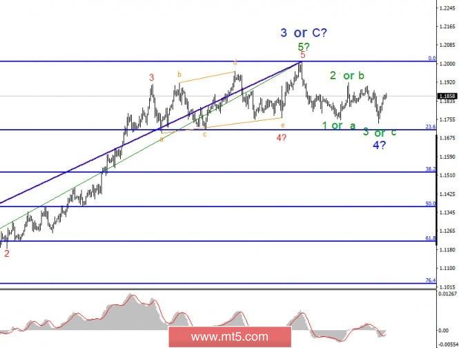 analytics5f64da31e49af.jpg