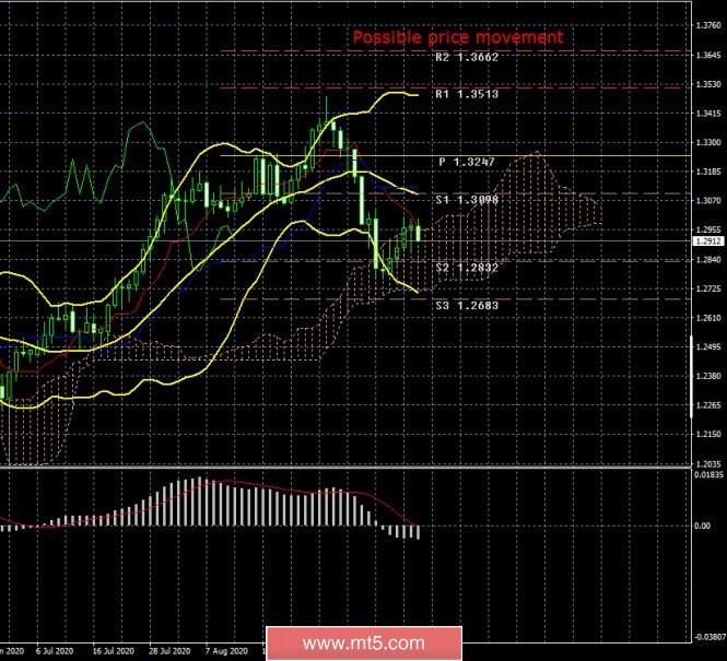 analytics5f65bee887efb.jpg