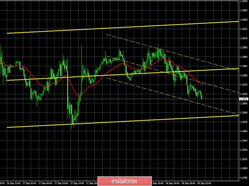 Горящий прогноз и торговые сигналы по паре GBP/USD на 21 сентября. Отчет Commitments of traders. Поток разочаровывающих новостей из Великобритании возобновился