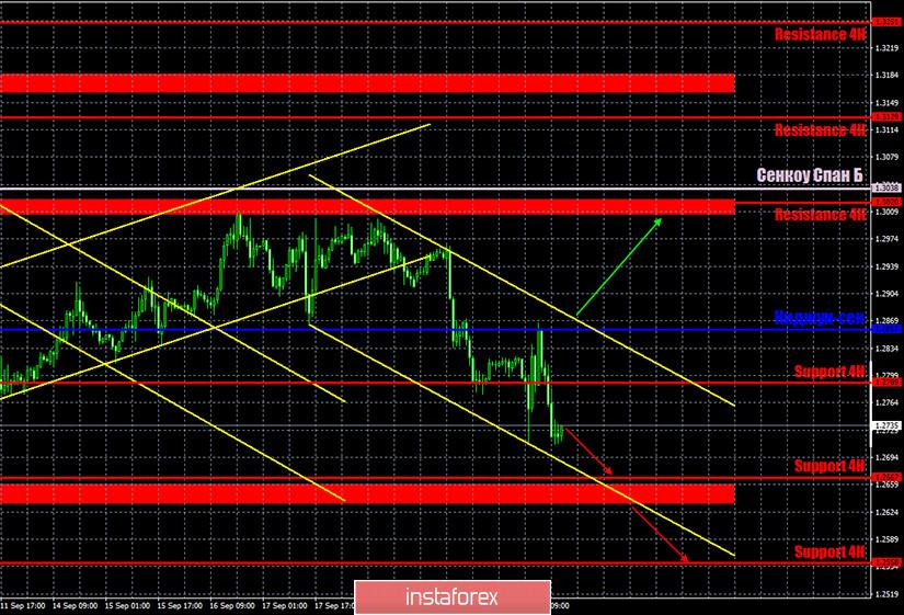 Горящий прогноз и торговые сигналы по паре GBP/USD на 23 сентября. Отчет Commitments of traders. Эндрю Бейли не удалось заразить рынки своим оптимизмом