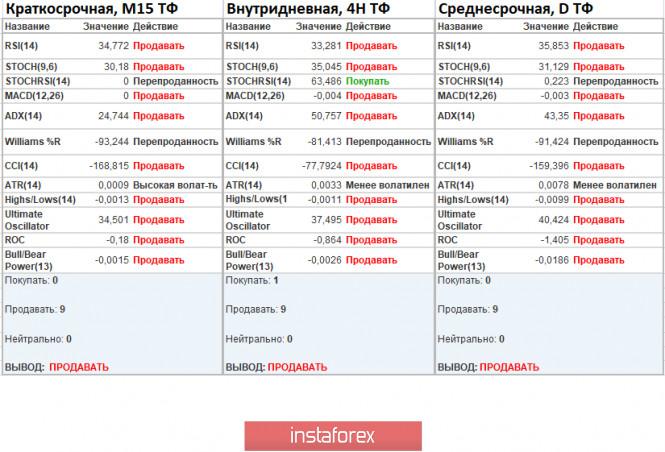 analytics5f6db69bb7055 - Торговые рекомендации по валютной паре EURUSD – перспективы дальнейшего движения
