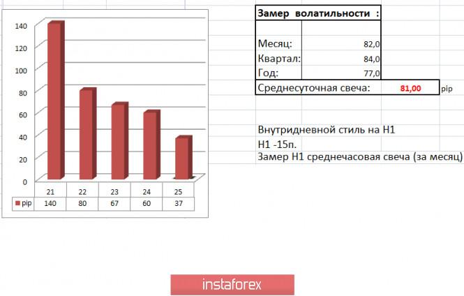 analytics5f6db6a52ace6 - Торговые рекомендации по валютной паре EURUSD – перспективы дальнейшего движения