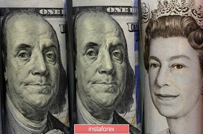 GBP/USD. Иллюзия оптимизма: рост фунта выгоден для продавцов
