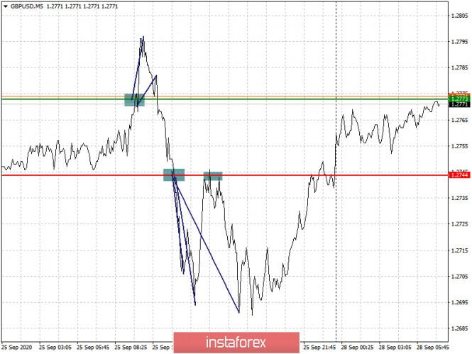 analytics5f717bf0be252.jpg