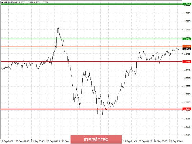 analytics5f717bf9142f7.jpg