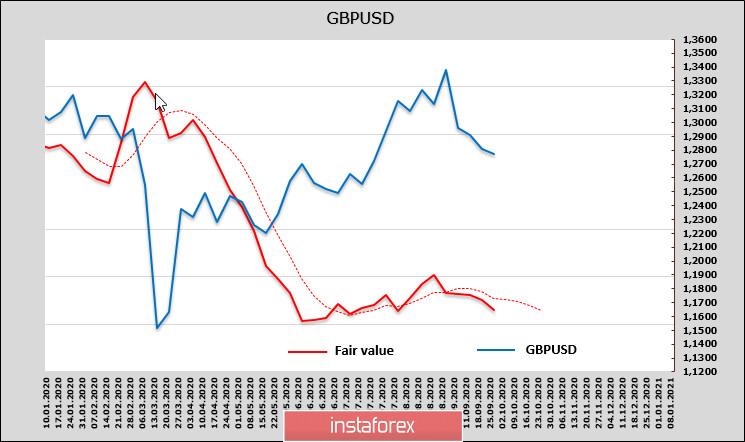 Отчет СFTC против доллара, но недостаток ликвидности не даст ему ослабеть. Обзор USD, EUR, GBP