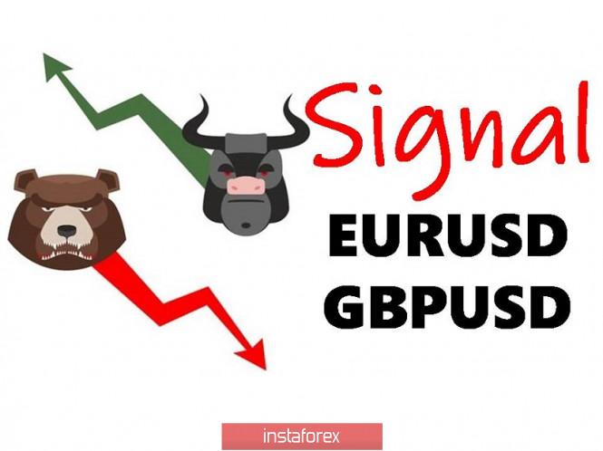 analytics5f71849b568a0 - Простые и понятные торговые рекомендации по валютным парам EURUSD и GBPUSD 28.09.20