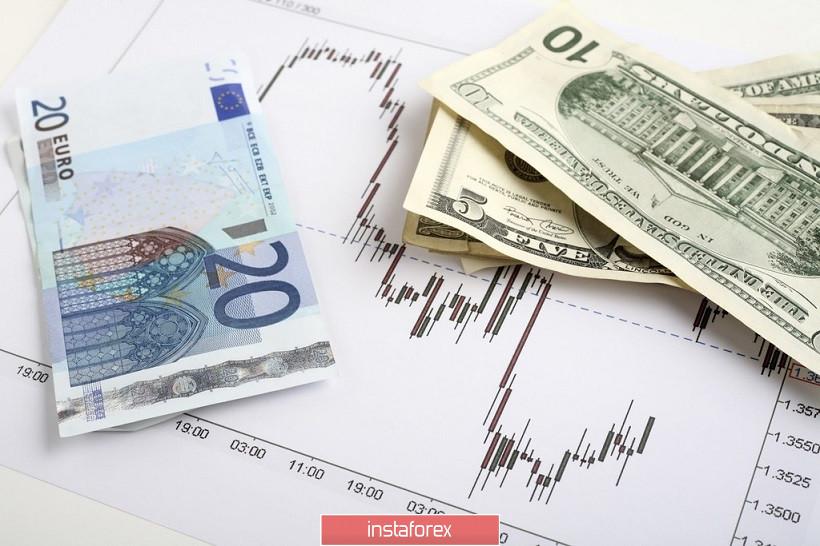 EUR/USD. Превью недели: выступления Лагард и членов ФРС, индекс ISM и Нонфармы