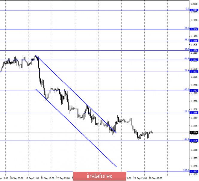 analytics5f719d445fe8d - EUR/USD. 28 сентября. Отчет COT: крупные игроки вновь покупают евровалюту и не верят в перспективы доллара США. Реалити-шоу