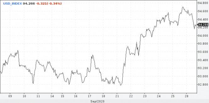 analytics5f71f99b0fbb0 - Фунт краткосрочно выглядит привлекательно, у евро шансов нет