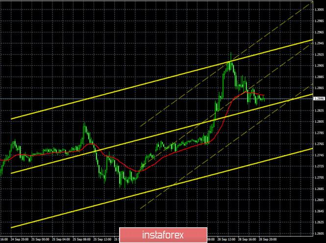 analytics5f7279d3371ad - Горящий прогноз и торговые сигналы по паре GBP/USD на 29 сентября. Отчет Commitments of traders. Фунт стерлингов рванул вверх,
