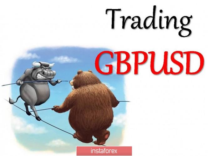 analytics5f72e8260dc08 - Торговые рекомендации по валютной паре GBPUSD – расстановка торговых ордеров (29 сентября)