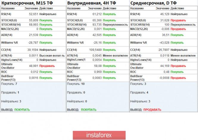 analytics5f72e83e38209 - Торговые рекомендации по валютной паре GBPUSD – расстановка торговых ордеров (29 сентября)