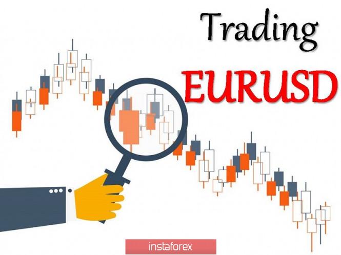 analytics5f72f8b0d3a1e - Торговые рекомендации по валютной паре EURUSD – расстановка торговых ордеров (29 сентября)