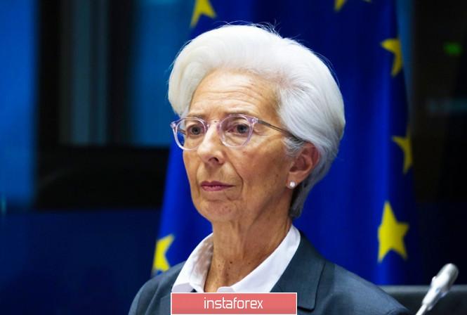 analytics5f730b8c9d701 - EUR/USD. Раскол в стане ЕЦБ, сдержанность Лагард и политические игры конгрессменов