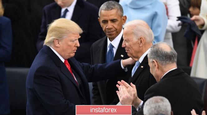analytics5f737a6e73aa2 - Трамп VS Байден: не торгуйте долларовыми парами накануне дебатов
