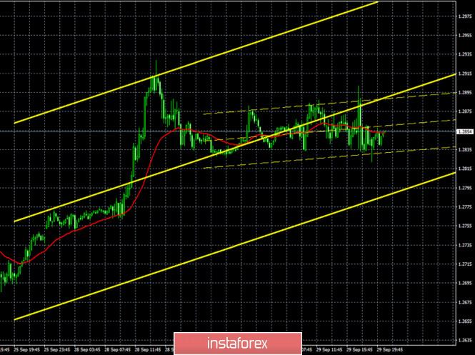 analytics5f73cc25b29f9 - Горящий прогноз и торговые сигналы по паре GBP/USD на 30 сентября. Отчет Commitments of traders. Покупатели пока не видят