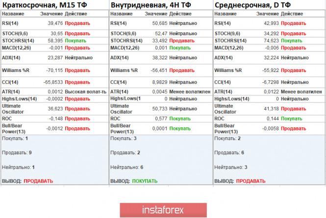 analytics5f74491282fa8 - Торговые рекомендации по валютной паре GBPUSD – расстановка торговых ордеров (30 сентября)