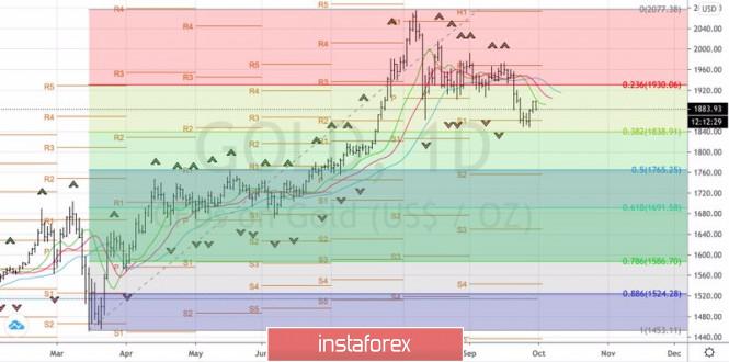 analytics5f745f4f7a136.jpg