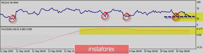 analytics5f74d22c836d7.jpg