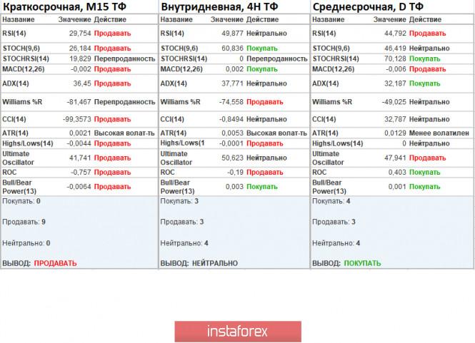 analytics5f75a27f52bea - Торговые рекомендации по валютной паре GBPUSD – расстановка торговых ордеров (1 октября)