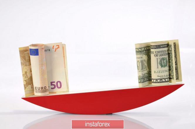 analytics5f760e5f10bfc - EUR/USD. Форекс-ребус: судебные перспективы Лондона, Нонфармы и европейская инфляция