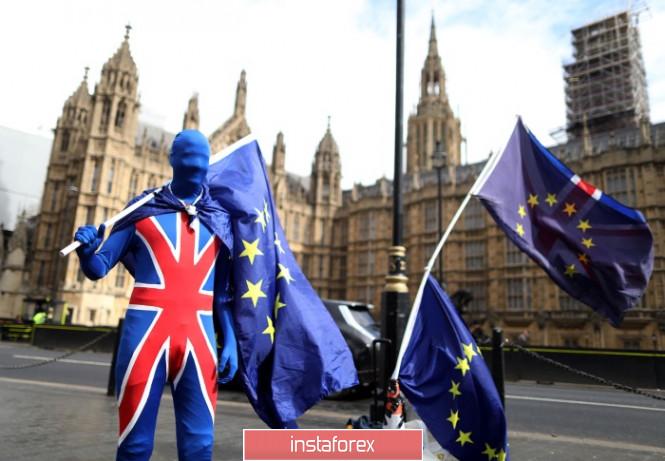 analytics5f76cc9d2ed10 - EURUSD и GBPUSD: Covid-19 у Дональда Трампа и запуск процедуры разбирательства ЕС с Великобританией из-за Brexit. Отчет Non-Farm
