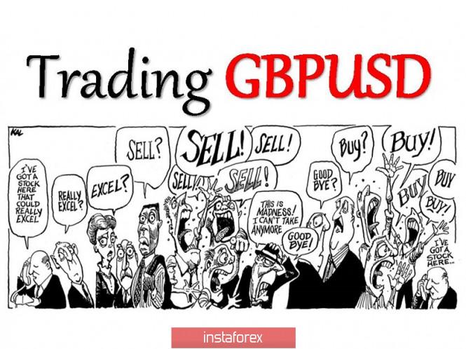 analytics5f76ed8678e04 - Торговые рекомендации по валютной паре GBPUSD – перспективы дальнейшего движения