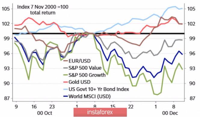analytics5f7709d75f90f - Евро следит за модой