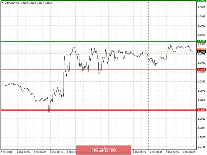 analytics5f7aab0b652ea.jpg