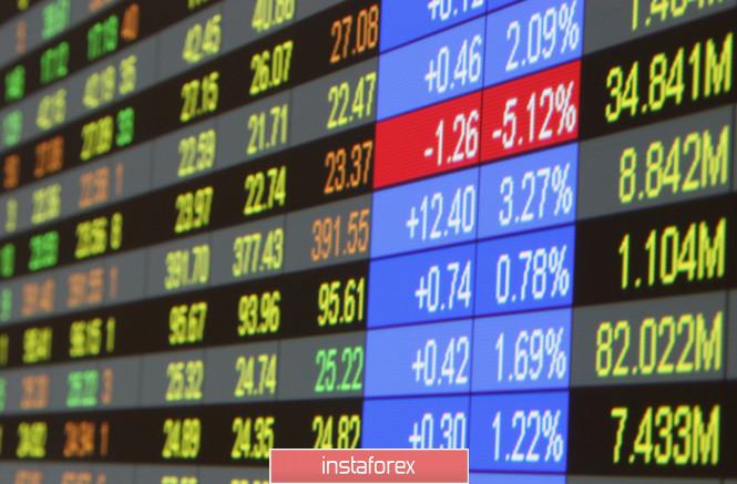 analytics5f7ab301acc14 - Горящий прогноз по EUR/USD на 05.10.2020 и торговая рекомендация