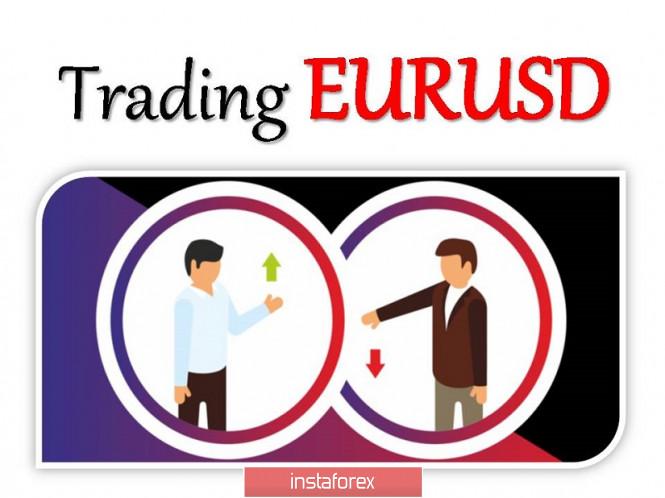 analytics5f7ad98250d38 - Торговые рекомендации по валютной паре EURUSD – расстановка торговых ордеров (5 октября)