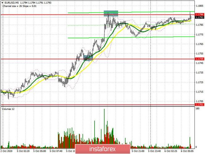 analytics5f7bff43c8857.jpg