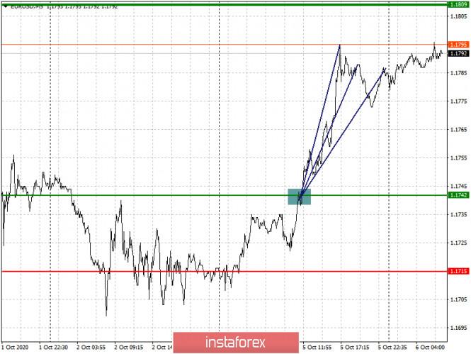analytics5f7c00e465680.jpg