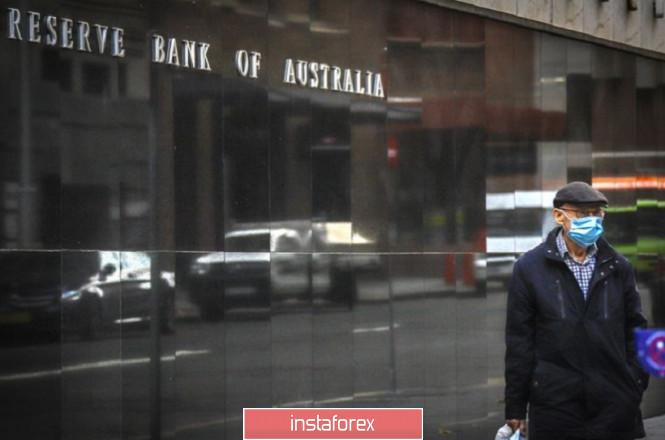 analytics5f7c01619631e - AUD/USD. «Минута славы» австралийца: Резервный банк оказал краткосрочную поддержку «оззи»