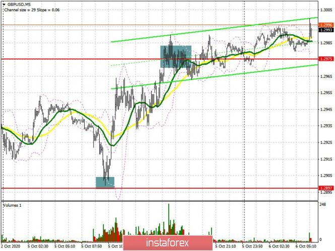 analytics5f7c0cb351e52.jpg