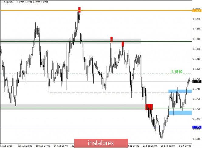 analytics5f7c0edd4c7ed.jpg