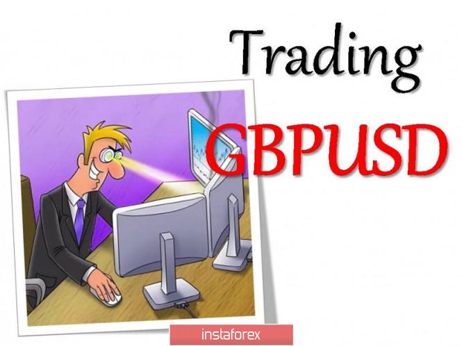 analytics5f7c247bea92b - Торговые рекомендации по валютной паре GBPUSD – расстановка торговых ордеров (6 октября)