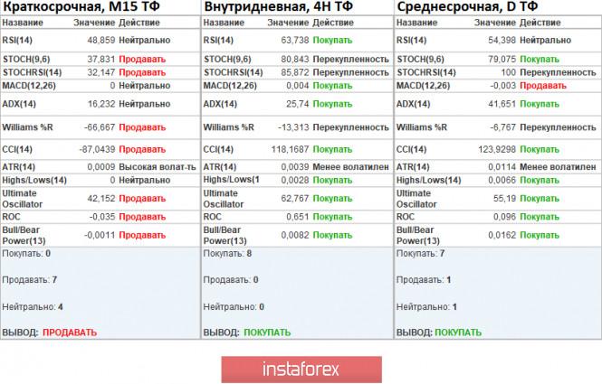 analytics5f7c248bc864c - Торговые рекомендации по валютной паре GBPUSD – расстановка торговых ордеров (6 октября)